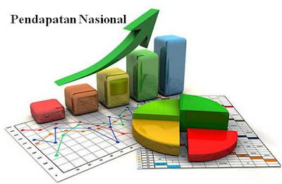 Pengertian Pendapatan Nasional Secara Umum
