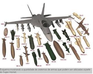 Esquema mostrando a quantidade de sistemas de armas que podem ser utilizadas a partir do Super Hornet.