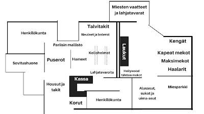 Muotiputiikki Helmi myymälän pohjapiirros