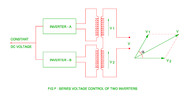 series-control-of-inverter.png