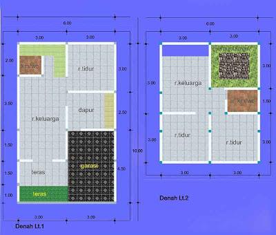 Contoh Gambar untuk Renovasi atau Bangun Rumah KPR Lebar Tanah 6 Meter