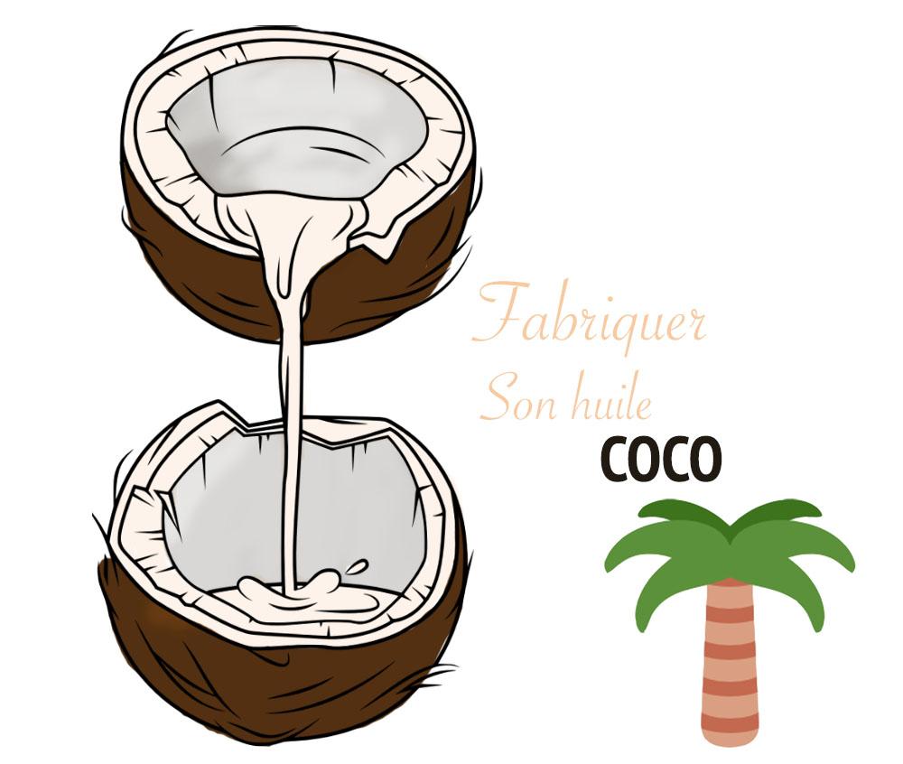 Comment fabriquer son huile de coco maison aurelieleee - Fabriquer son desodorisant maison ...