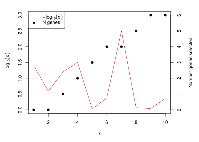 R: single plot with two different y-axes | R-bloggers