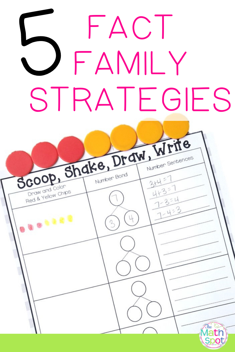 How to Teach Addition and Subtraction Fact Families in 11 Easy