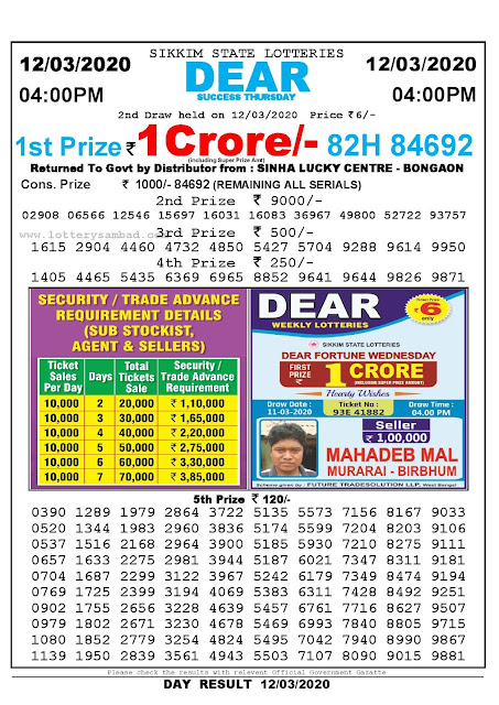 Sikkim State Lotteries 12-03-2020 Lottery Sambad Result 04:00 PM