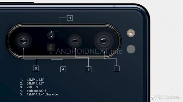 Xperia 5 plus camera,Sony Xperia 5 plus camera, Xperia 1.1 camera, Sony Xperia 1.1 camera