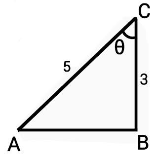 Trigonometric ratios se related question-3