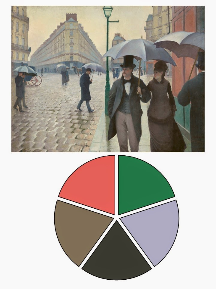 Paris Street; Rainy Day by Gustave Caillebotte and a color scheme drawn from it