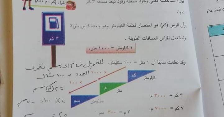 حل كتاب الاجتماعية للصف الرابع في سوريا