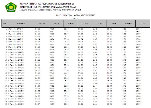 Jadwal Imsakiyah Ramadhan 1442 H Kota Singkawang, Provinsi Kalimantan Barat