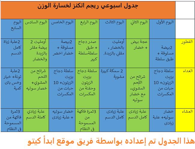 جدول اسبوعي حمية اتكنز atkins