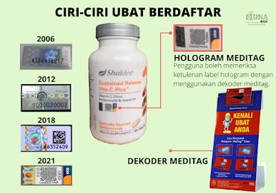 Ciri-ciri produk berdaftar