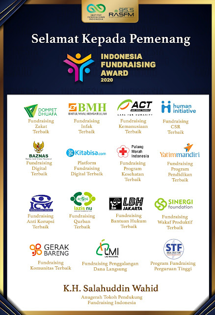 pemenang indonesia fundraising awards 2020