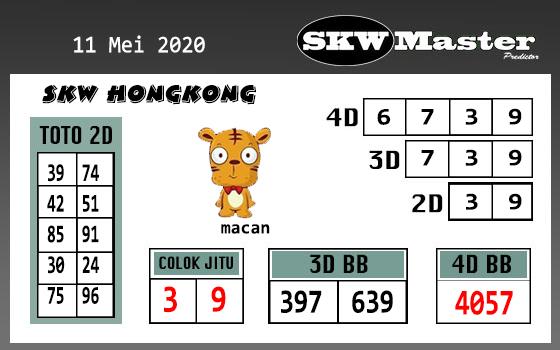 Prediksi Togel HK Senin 11 Mei 2020 - SKW Master HK