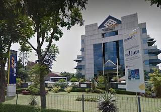 Jam Operasional ,Bank Mandiri Bandung