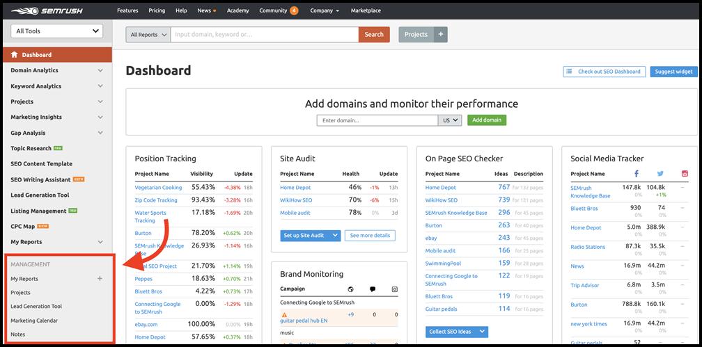 SEMrush Campaign Management Toolkit