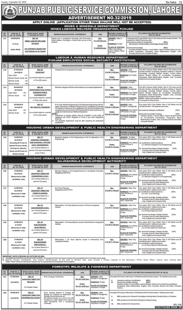 PPSC Today Jobs 2019, PPSC Jobs 2019 Punjab Public Service Commission Lahore