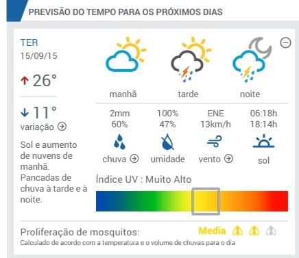 Turfe Ponta Grossa Previsão Do Tempo Para Amanhã Em Ponta