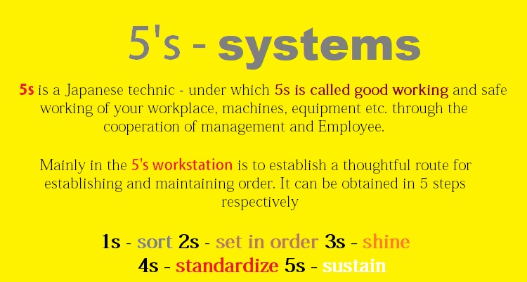 5s systems