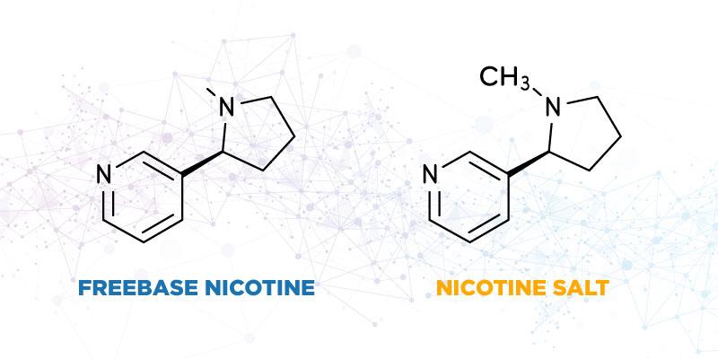 Freebase Nicotine Molecule vs. Nicotine Salts Molecule