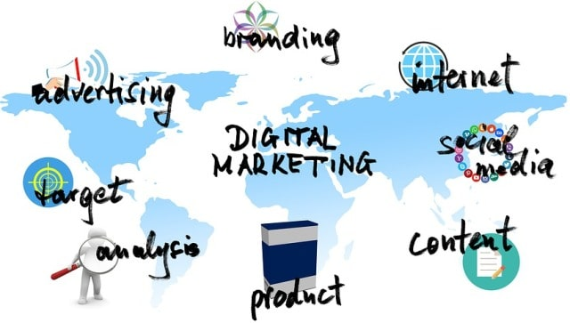 steps build successful digital marketing strategy online advertising business brand