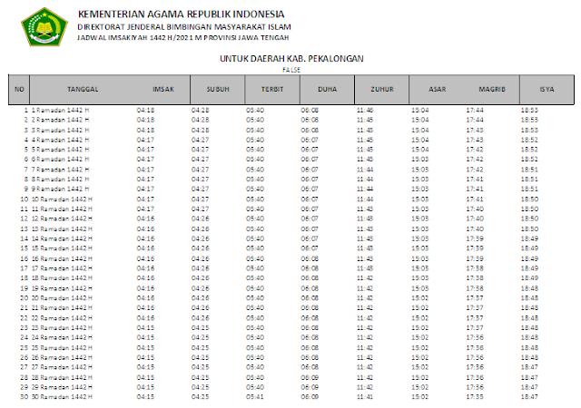 Jadwal Imsakiyah Ramadhan 1442 H Kabupaten Pekalongan, Provinsi Jawa Tengah