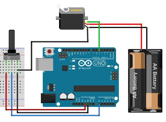 Kontrol Motor Servo menggunakan Arduino