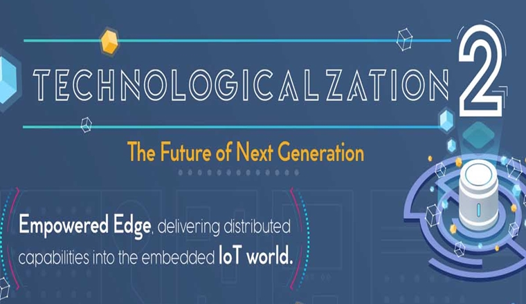 technologicalization-02-technology-trends-to-watch-in-2020
