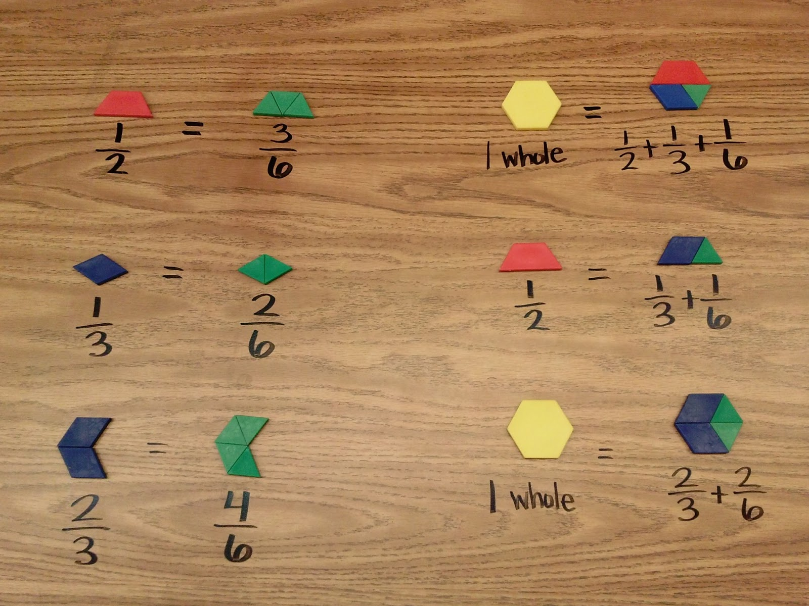 Idea Gal Pattern Blocks Equivalent Fractions