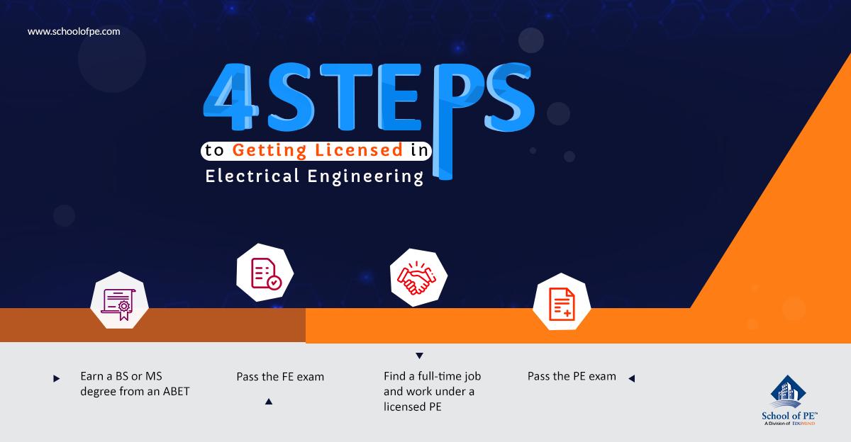 获得电气工程执照的4个步骤