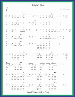 not angka ribulah ribu lagu daerah sumatera selatan