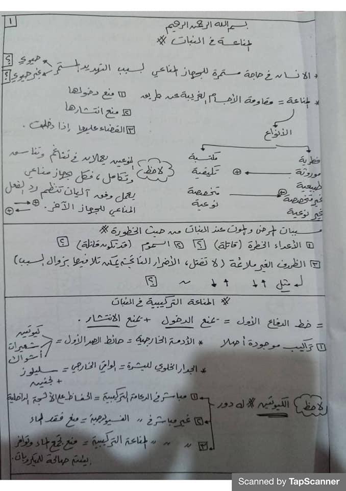 مراجعة المناعة أحياء للثالث الثانوي مستر محرم 1