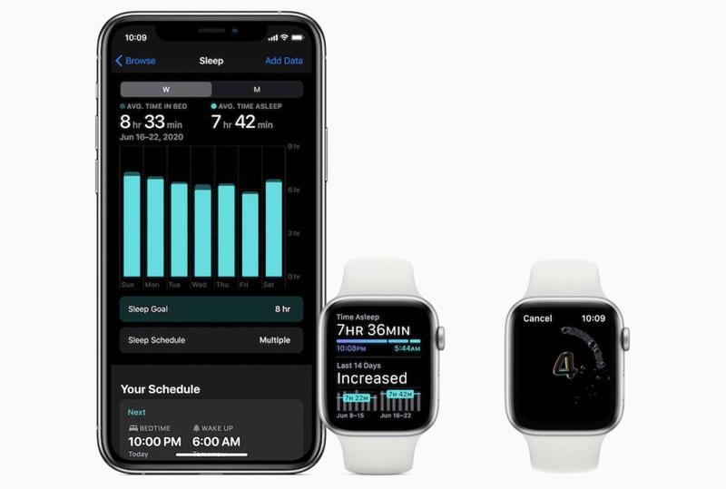 watchos7-apple-watch-sleep-tracking