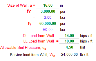 Wall Footing Design in Excel Sheet Step-1