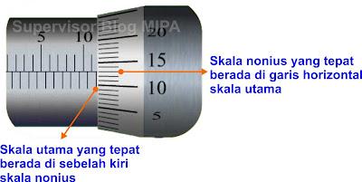 contoh hasil pengukuran dengan mikrometer sekrup
