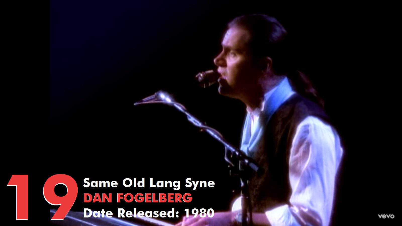 and in 1980 he recorded the single same old lang syne an emotional ballad about the time that he reconnected with an old girlfriend of his in the - Dan Fogelberg Christmas Song