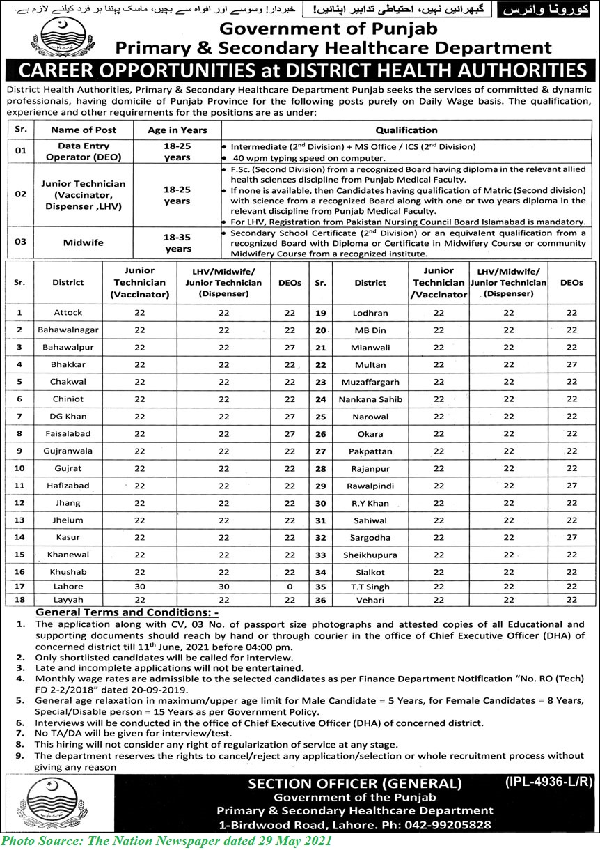 Healthcare Department Government of Punjab Jobs 2021 Latest 2350+ Posts Announced