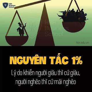 nguyên tắc 1%