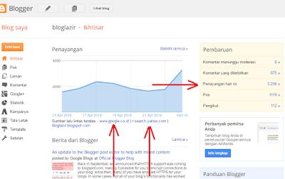 yahoo-google.bloglazir.blogspot.co.id