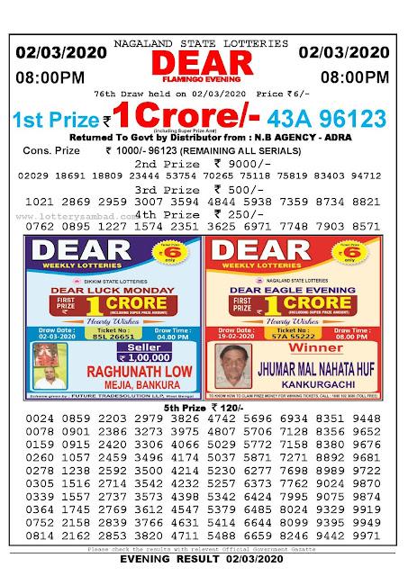Nagaland State 02-03-2020  Lottery Sambad Result 800 PM