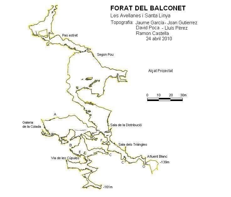 Topografía del Forat del Balconet