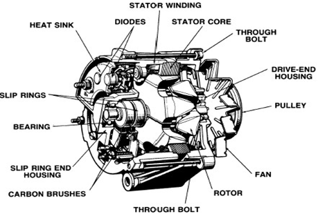 Mercruiser 470 Alternator Conversion Wiring Diagram as well Product Power Generator further Solar Panel Inverter Circuit Diagram together with Rv Converter Wiring Diagram additionally Multi Alternator Wiring. on mercruiser charging system alternators voltage regulators and parts