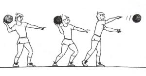 Teknik Dasar Passing Dalam Permainan Bola Basket Teknik Bola Basket