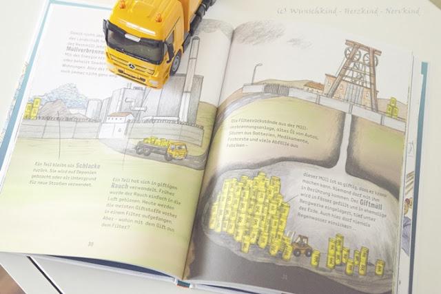 Montessori-inspirierte Kinderbücher! Ein Kindersachbuch über Müll! In diesem Buch lernen Kinder alles über Müll! Woher er kommt, wie er entsogt wird, warum er so gefährlich sein kann und was wir dagegen tun können.