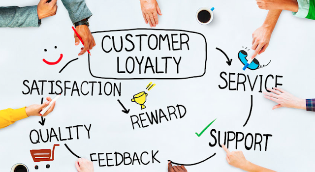 THE WAYS TO SEEK THE POTENTIAL CUSTOMERS EFFECTIVELY