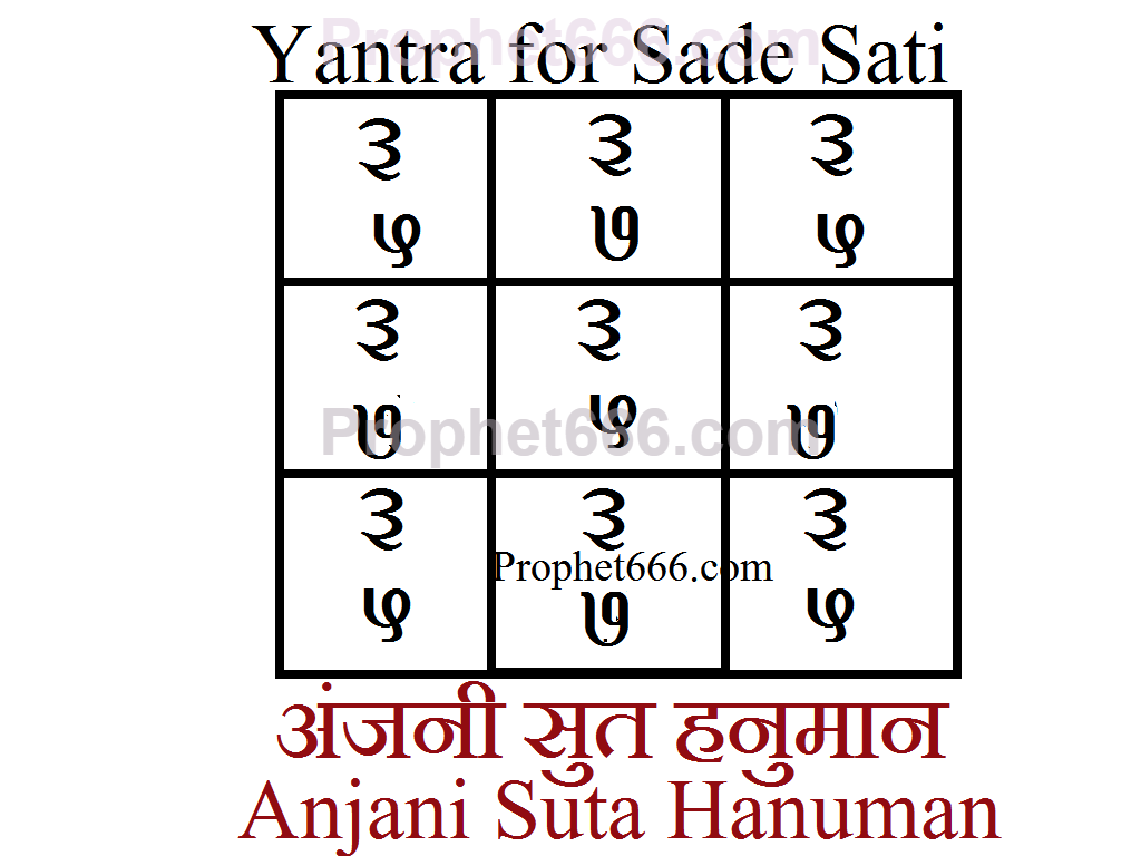Mantra-Yantra Remedy for Sade Sati