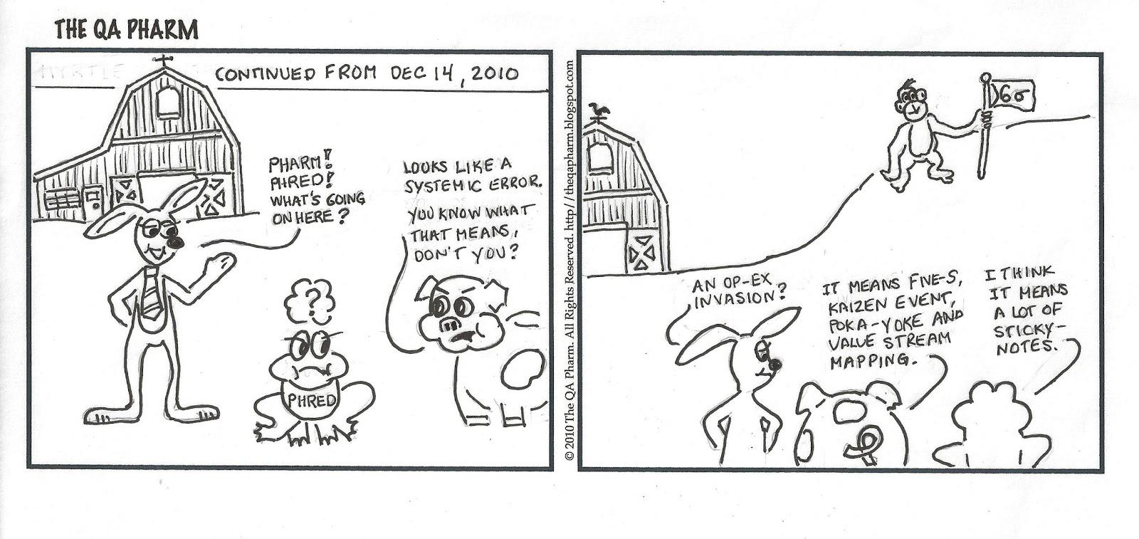 The QA Pharm: Cartoon: The QA Pharm, Myrtle the Change