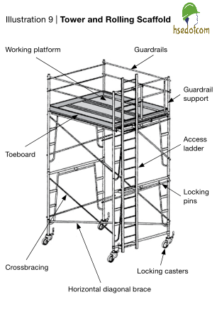 Download this Very useful Pocket Guide for construction