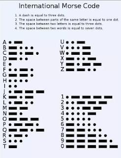 Kode Morse Dalam Pelayaran