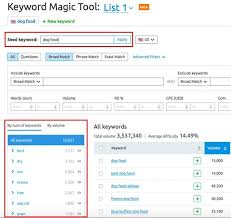 What are the Best Tools for Digital Marketing 2020